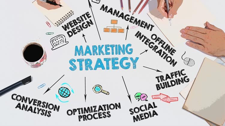 Why Content May Not Be Effective With no Content Online Marketing Strategy?
